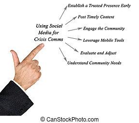 schlüssel, zu, gebrauchend, sozial, medien, für, krise,...