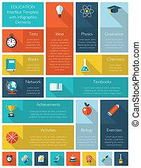 schnittstelle, elemente, bildung, schablone, infographics