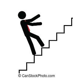 schody, upadek