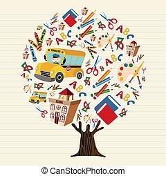 school, begrip beelden, boompje, geitjes, opleiding