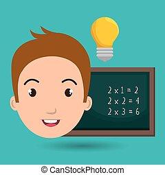 school board idea student