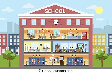 School building interior and exterior. Classrooms, dining...