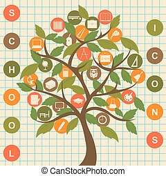 School icons tree. Set education