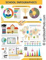 School Infographics Template