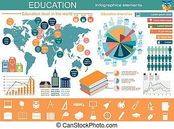 school, opleiding, infographics
