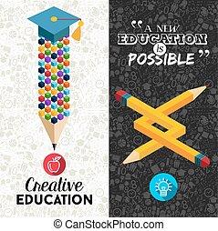 school, spandoek, back, creatief