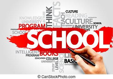 SCHOOL word cloud, education concept