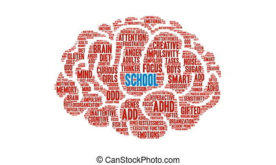 School Word Cloud - School ADHD word cloud on a white...