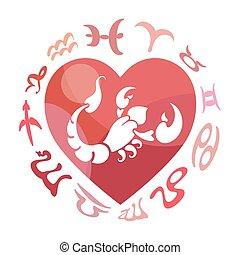 schorpioen, zodiac, meldingsbord