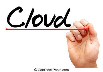 schreibende, geschaeftswelt, wolke, hand, begriff