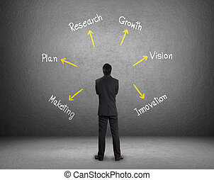 schrijvende , concept, man, strategie