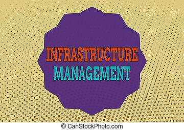 schrijvende , foto, infrastructuur, productiviteit, twaalf, ...