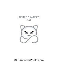 schrodinger's, chat