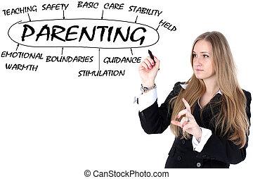 schule- mädchen, zeichnung, plan, von, parenting