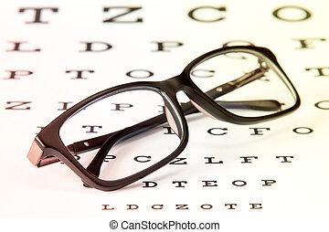 schwarzes auge, tabelle, brille