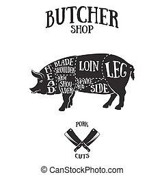 schweinefleisch, schema, metzger, schnitte