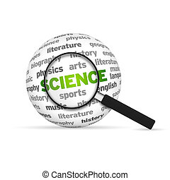 Science 3d Word Sphere with magnifying glass on white background.