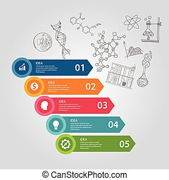 science 5 steps elements of icon drawing chemistry biology laboratory DNA education research illustration template
