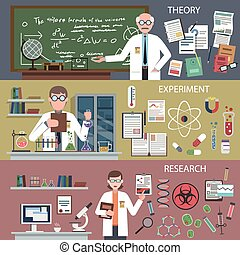 Science Banner Set - Science horizontal banner set with...