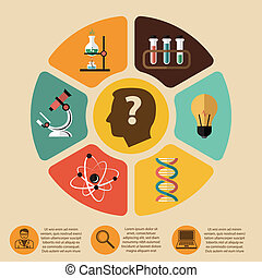 science, bio, chimie, technologie, infographics