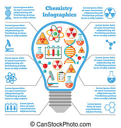 Science chemical colorful infographcis bulb with dna atom microscope icons vector illustration