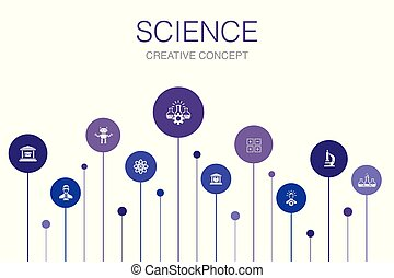 Science Infographic 10 steps circle design. invention, physics, laboratory, university icons
