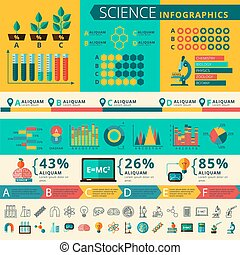 Science infographic report presentation poster -...