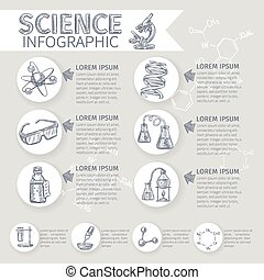 Science Infographic Set