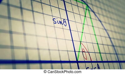 Science Mathematics 12 Science Mathematics Formulas macro close up animation with shallow depth of field