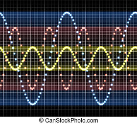 science measurement audio - a great triple sound audio or...