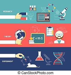 Science Theory Banner Set - Science theory research and...