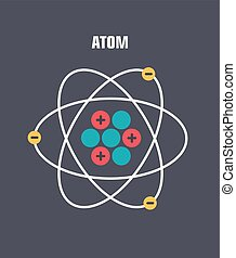 science2.cdr - Icon structure of the nucleus of the atom....