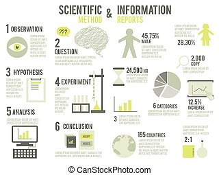 Scientific Method and Information Reports - Illustration of...