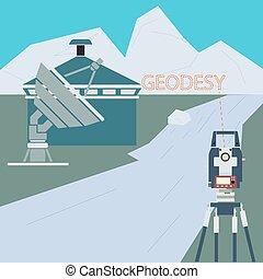 Scientific Surveying Company