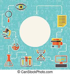 scienza, concetto, fondo, in, appartamento, disegno, style.