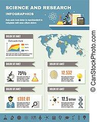 scienza, ricerca, infographics