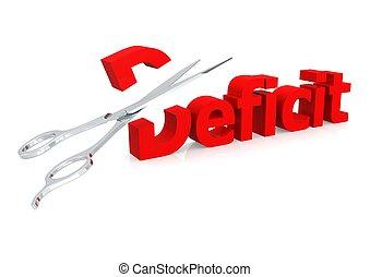Scissor and deficit