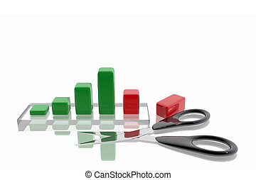 Scissors cutting profits