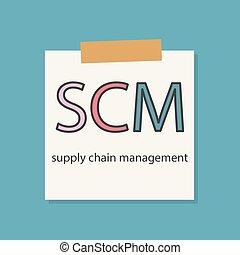 scm, amministrazione, catena, fornitura, quaderno, scritto, carta