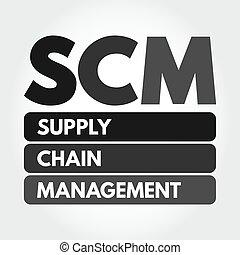 SCM - Supply Chain Management acronym