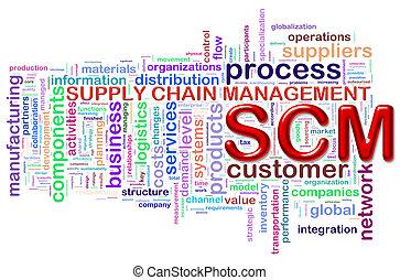 SCM word tags wordcloud - Illustration of Worldcloud word...