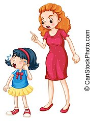 Scolding - Female pointing finger while scolding a weeping...