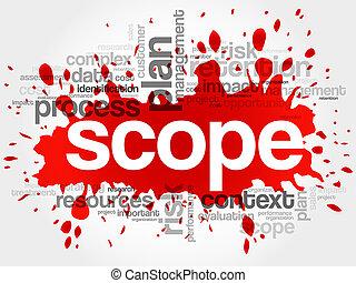 SCOPE word cloud