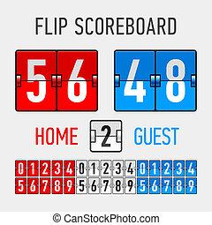 scoreboard, chiquenaude