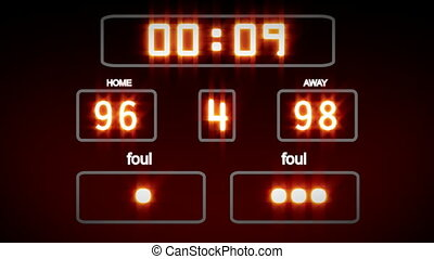 Scoreboard of football