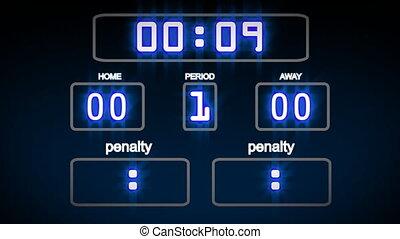 Scoreboard of football