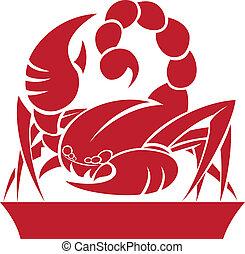 Scorpio Zodiac/Horoscope Symbol