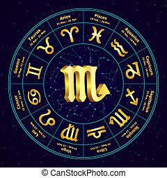 Scorpion, zodiaque, Cercle, or, signe