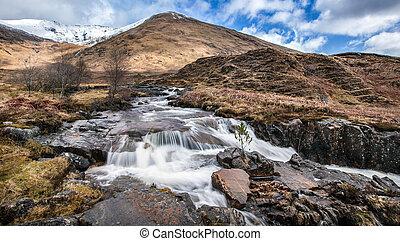 Scottish stream