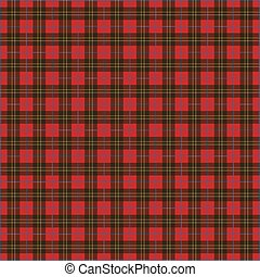 Scottish Tartan Pattern - Scottish red tartan background.